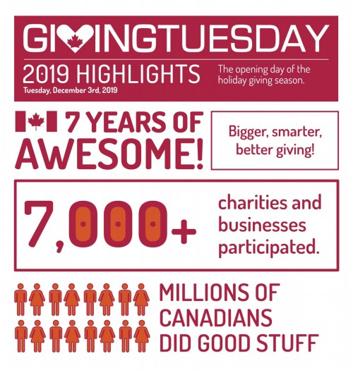 GivingTuesday 2019 Results Graphic_EN_Introduction copy