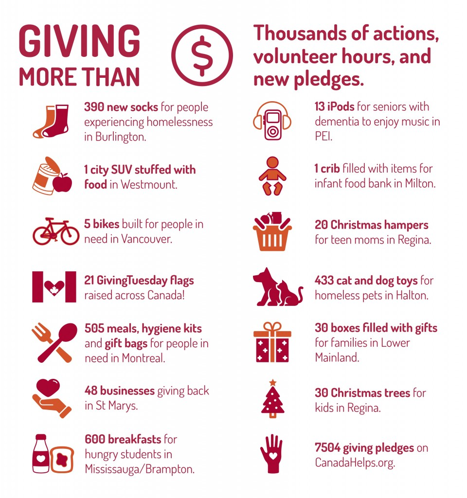 GivingTuesday 2018 Results Graphic_Vertical [Recovered]_v2
